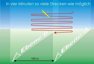 F3B-B; Die Streckenflugaufgabe skizziertF3B-A; The distance task as graphical sketch