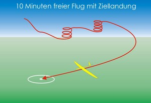 F3B-A; Die Zeitflugaufgabe skizziert